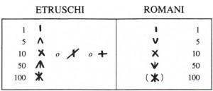 etruschi-romani4