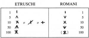 etruschi5