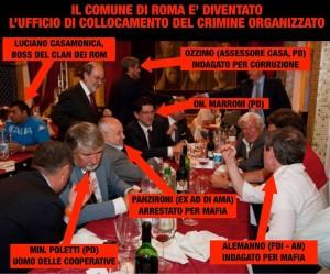 Roma capital del mal