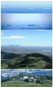 vilajo del monte corgnon