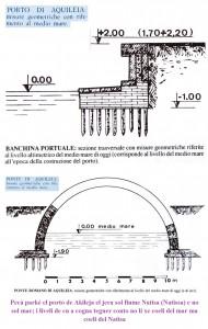 Akileja porto e ponti