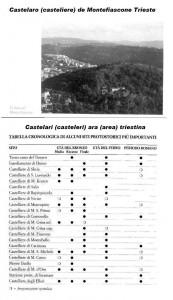 Castelaro Montefiascone