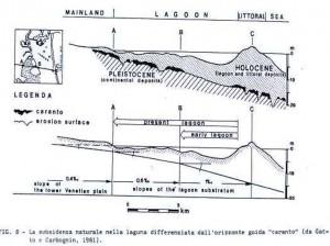 Copia di La_laguna_di_Venezia_genesi_ed_evoluzione_Ugo_Scortegagna[1]_Pagina_06_Immagine_0001