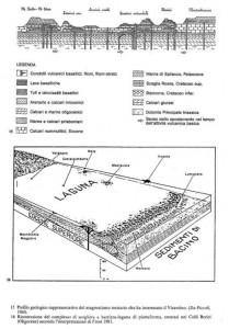Copia di Laguna veneta (Viçensa oligocene) 1