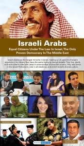 pannello-arabi-israeliani