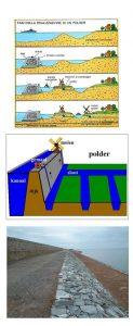 conp polder 1
