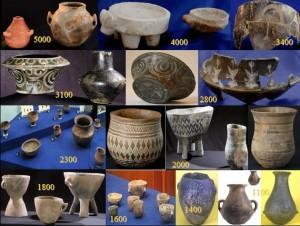 evoluzione ceramiche