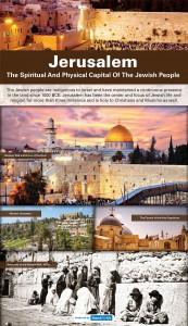 pannello-Gerusalemme